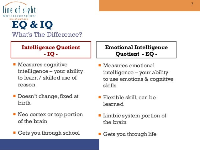 cognitive emotional intelligence in healthcare Blog post by joe babaian the conflict felt when choosing what can be done,  what must be done, and what should be done in healthcare is ever.