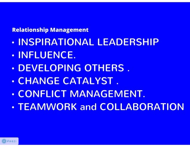 Conflict Management With Emotional Intelligence