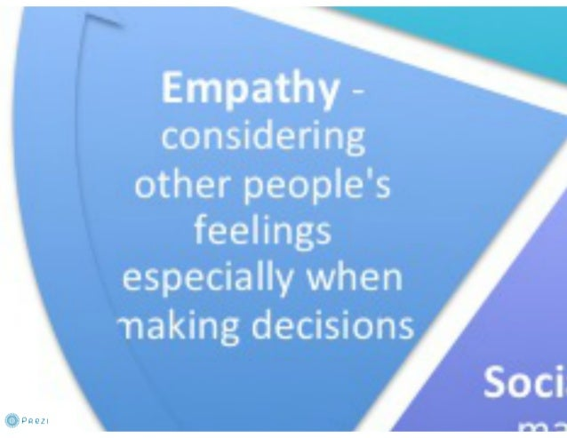 Emotional intelligence and organizational effectiveness