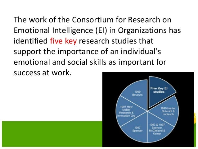 individual success and importance of ei The ei experience – emotional intelligence development online  the ei experience is a holistic approach  this module introduces the importance.