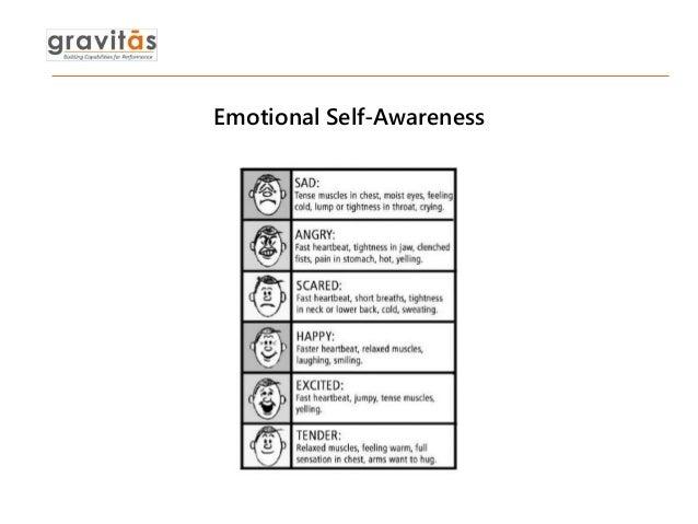 Emotional intelligence dating apps