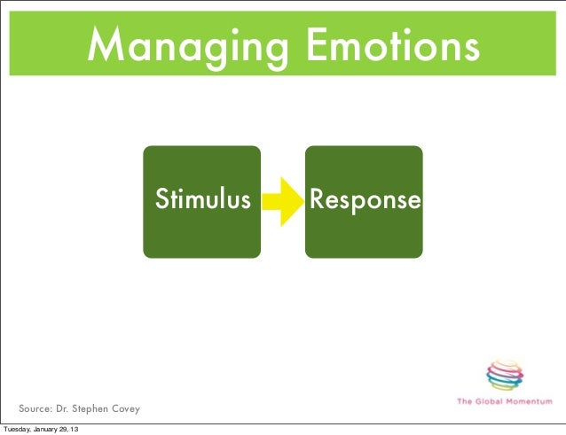 6 Steps to Controlling Your Emotions