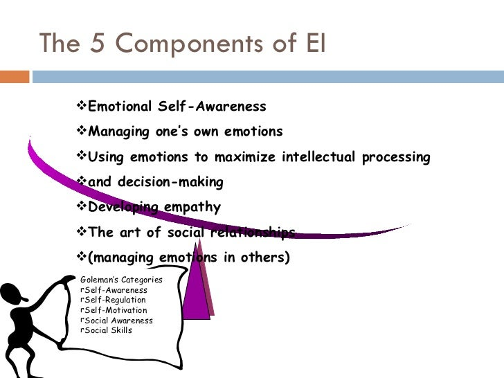 emotional components of decision making Decision making, we found that individuals who experienced more intense  feelings achieved  cess components of emotional intelligence (barrett &  gross.