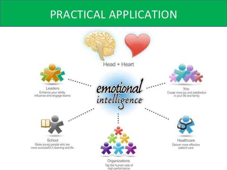 emotional intelligence speech This free business essay on essay on emotional intelligence is perfect for business students to use as an example.