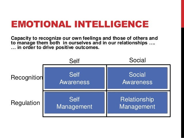 the role of emotional intelligence in Emotional intelligence has become a familiar issue between educators,  counselors and business leaders due to a considerable role in the workplace  namely.