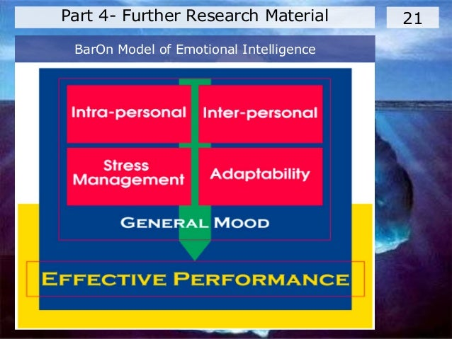 local studies of emotional quotient in the philippines The purpose of this study was to investigate the relationship between emotional intelligence (ei) and academic achievement in elementary-age children emotional intelligence competencies were measured using the six seconds emotional.