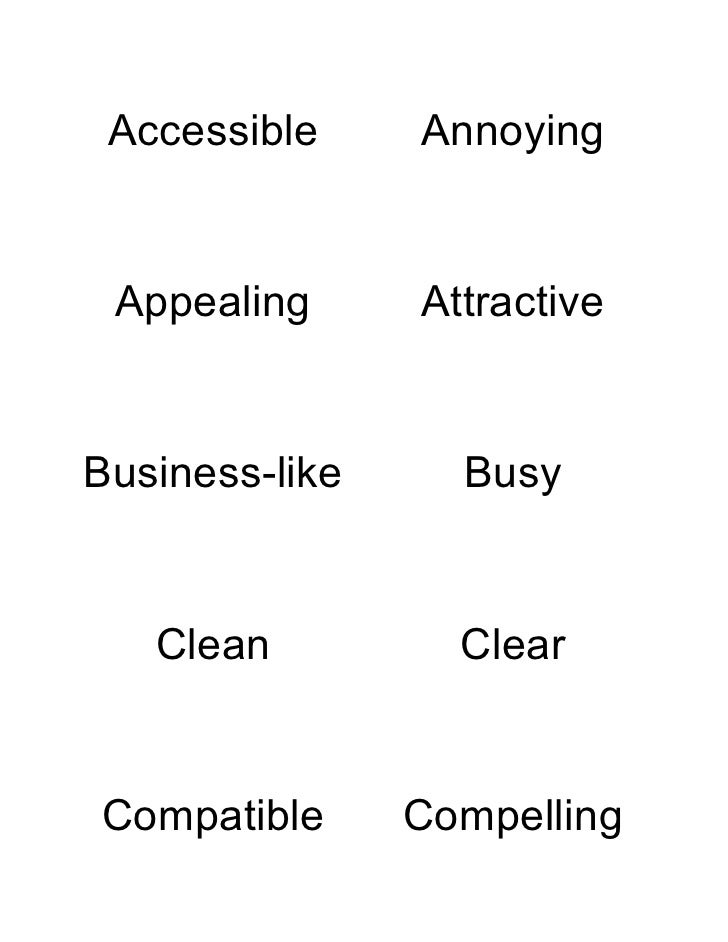 Accessible    Annoying Appealing        AttractiveBusiness-like       Busy    Clean           ClearCompatible        Com...
