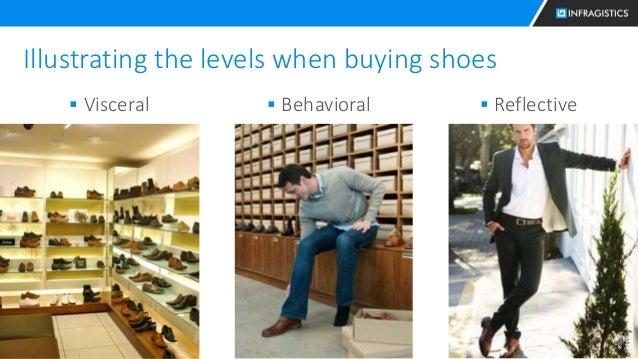 12 Illustrating the levels when buying shoes  Visceral  Behavioral  Reflective