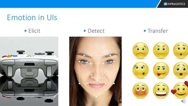 18 Emotion in UIs  Elicit  Detect  Transfer