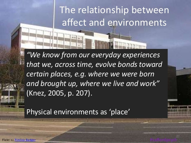f4e35232ce80 Emotions and mood an environmental psychology perspective