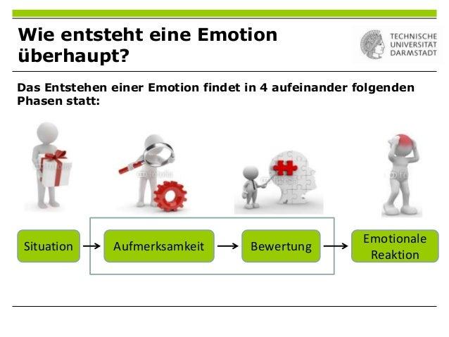 Wie entsteht eine Emotionüberhaupt?Das Entstehen einer Emotion findet in 4 aufeinander folgendenPhasen statt:Situation Auf...