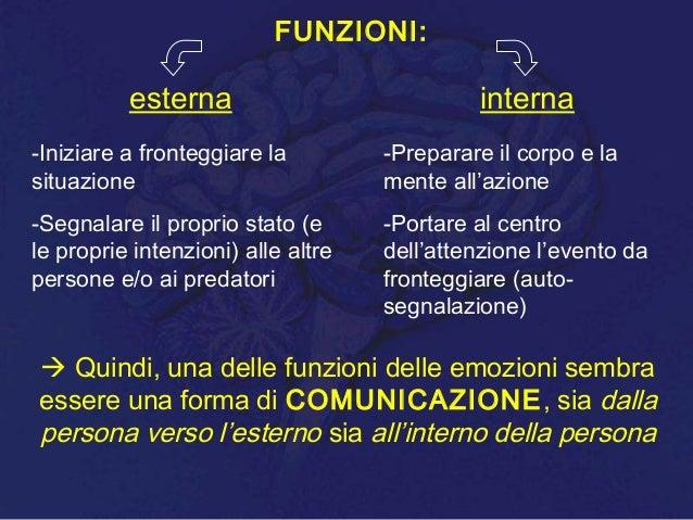 FUNZIONI: esterna interna -Iniziare a fronteggiare la situazione -Segnalare il proprio stato (e le proprie intenzioni) all...