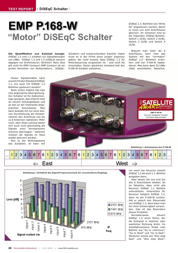 TEST REPORT                  DiSEqC Schalter     EMP P.168-W                                                              ...