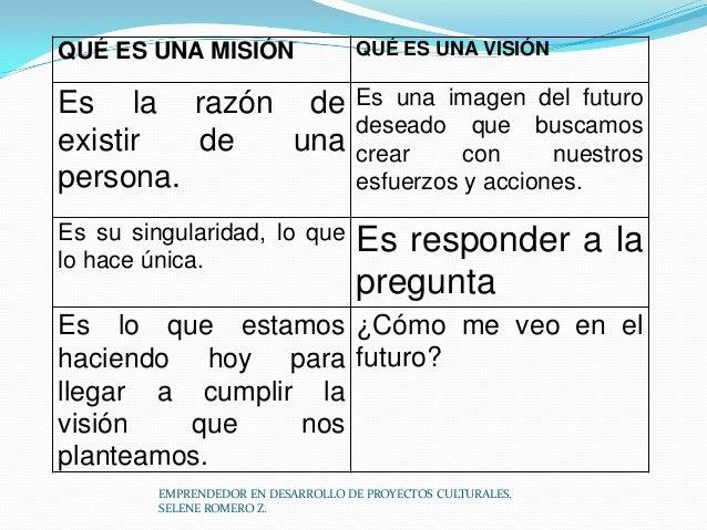 QUÉ ES UNA MISIÓN  QUÉ ES UNA VISIÓN  Es la razón de existir de una persona.  Es una imagen del futuro deseado que buscamo...