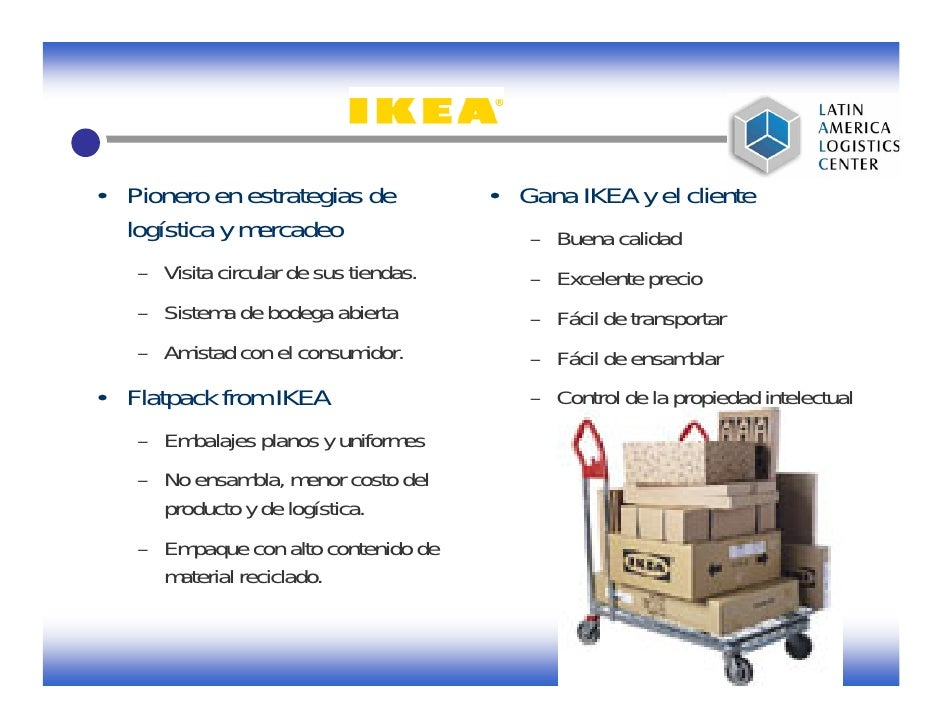 ahorro costes logisticos embalaje plano ikea