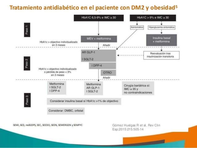 Empareg outcome renal