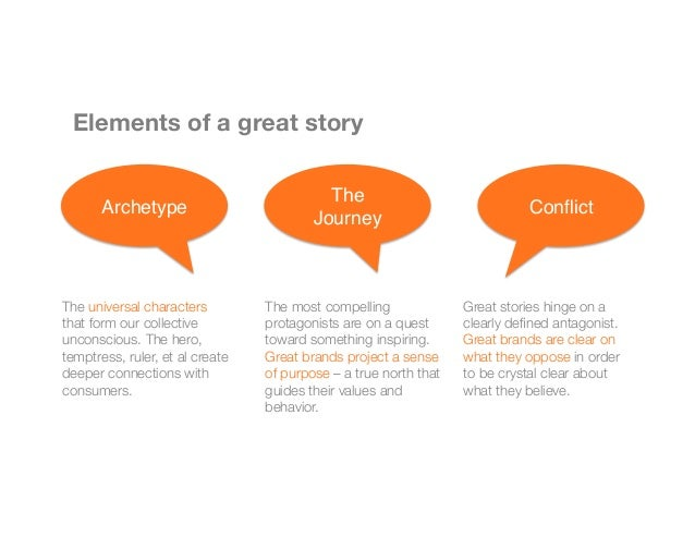 Elements of a great storyArchetype!TheJourney!Conflict!The universal charactersthat form our collectiveunconscious. The her...