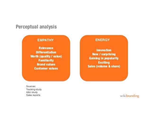 Perceptual analysisRelevanceDifferentiationWorth (quality / value)FamiliarityBrand valuesCustomer valuesInnovationNew / su...