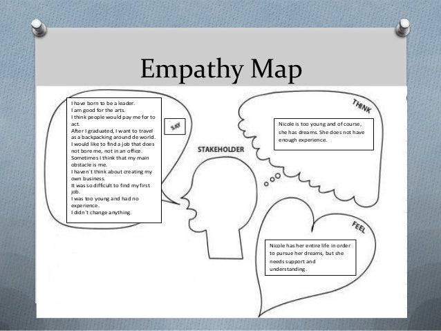 Empathize And Define Assignment Pdf