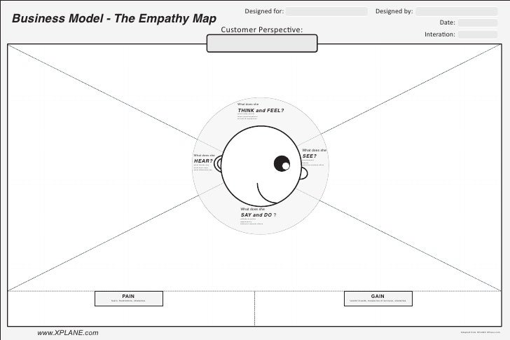 Designed for:                                                       Designed by: Business Model - The Empathy Map         ...