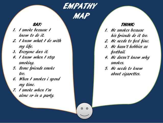 EMPATHY MAP SAY: 1. I smoke because I know to do it. 2. I know what I do with my life. 3. Everyone does it. 4. I know when...