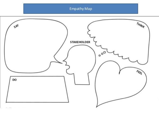 empathy map. Black Bedroom Furniture Sets. Home Design Ideas
