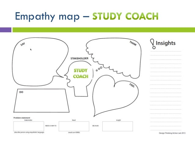 Stanford Design School Empathy