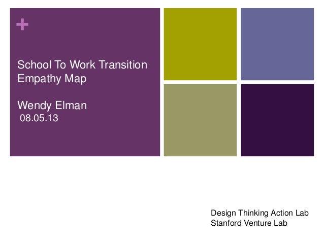 + School To Work Transition Empathy Map Wendy Elman 08.05.13 Design Thinking Action Lab Stanford Venture Lab