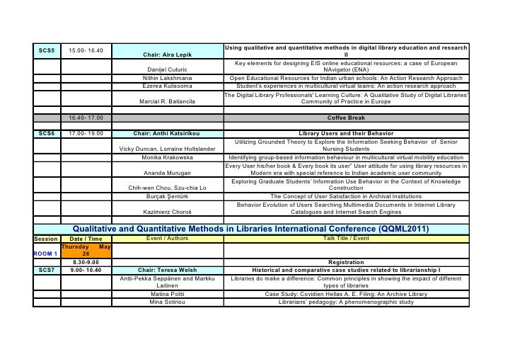 Using qualitative and quantitative methods in digital library education and research SCS5     15.00- 16.40                ...