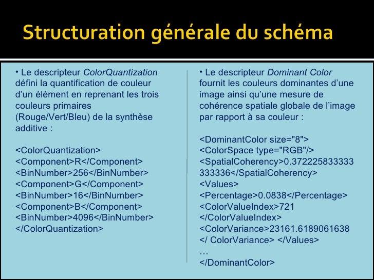 <ul><li>Le descripteur  ColorQuantization  défini la quantification de couleur d'un élémenten reprenant les trois couleur...