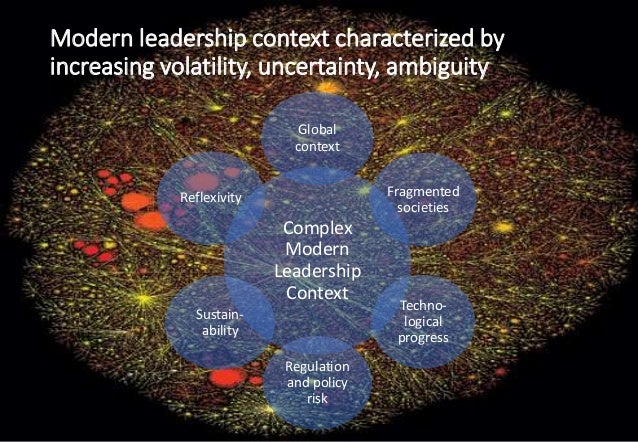 Modern leadership context characterized by increasing volatility, uncertainty, ambiguity Complex Modern Leadership Context...