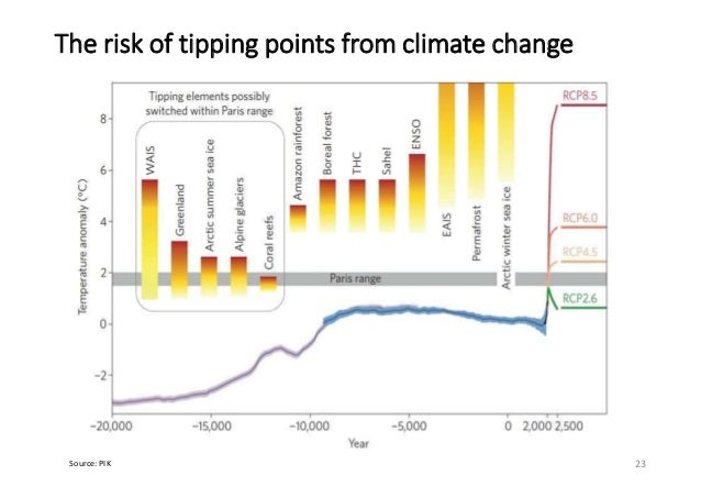 Learning from tipping points in nature • All ecosystems are exposed to gradual changes in climate, nutrient loading, habit...
