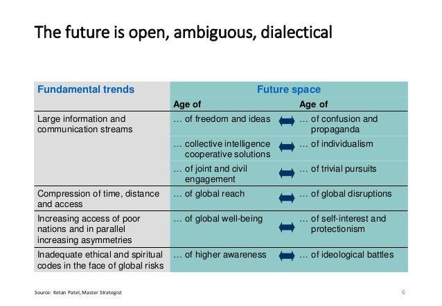 The methodological challenge • Interdependencies between trends, risks, interventions, orthodoxies • Decoupling of societa...