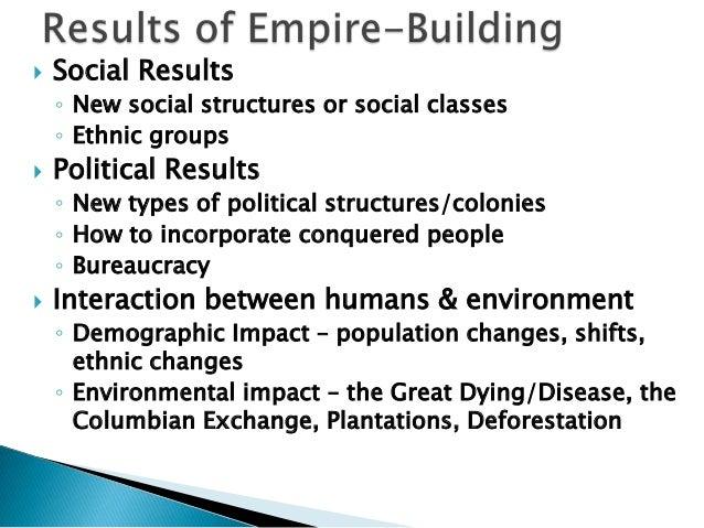 plantation empire essay View essay - history essay on plantation empire from hist 2313 at texas pan american student id: history 2313 essay on plantation empire plantations productivity in.
