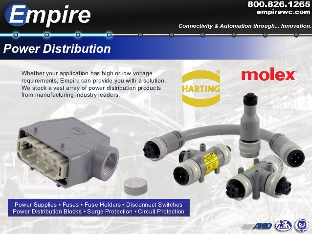 Empire Wire & Supply Factory Controls and Automation
