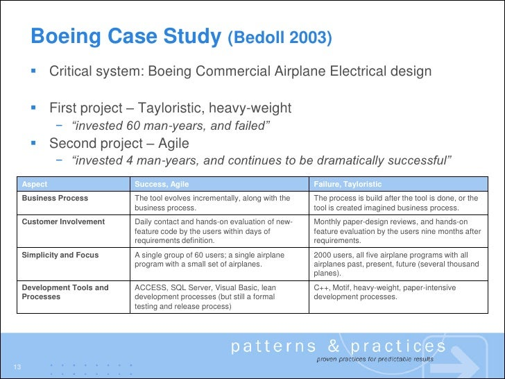 boeing 767: case study essay Case study boeing  because ornl constantly upgrades its supercomputer  capabilities, boeing can also preview the latest in  when we were designing  the 767 back in the 1980s, we built  instead of using 100 percent virgin paper,  we.