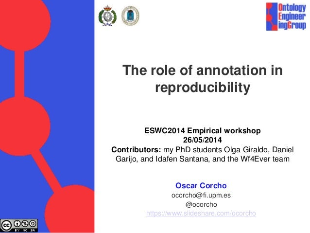The role of annotation in reproducibility ESWC2014 Empirical workshop 26/05/2014 Contributors: my PhD students Olga Girald...