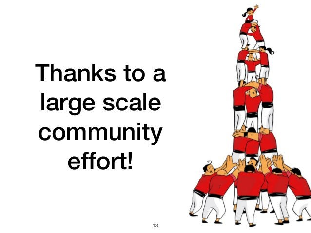 13 Thanks to a large scale community effort!