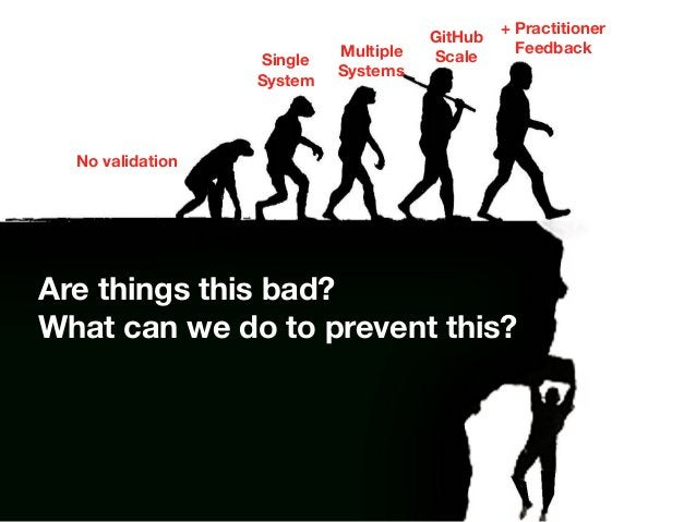 18 No validation Single System Multiple Systems GitHub Scale + Practitioner Feedback Are things this bad? What can we do t...