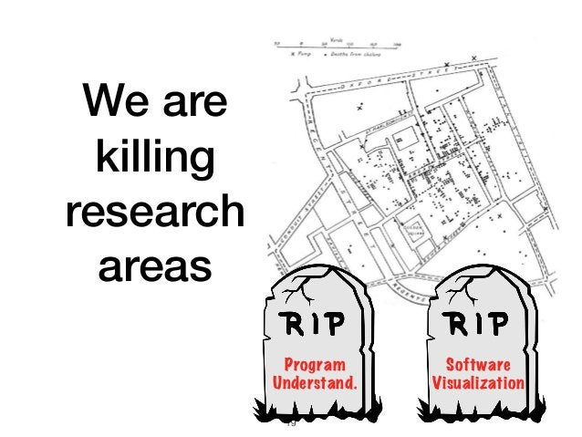 We are killing research areas 19 Software Visualization Program Understand.