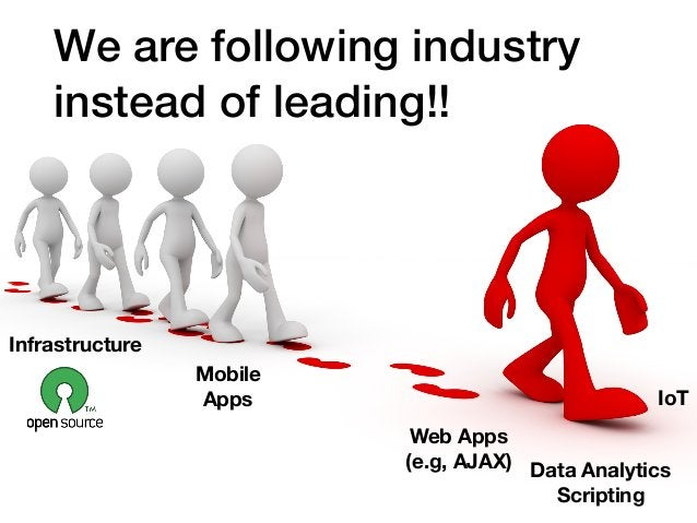 We are following industry instead of leading!! Web Apps (e.g, AJAX) Data Analytics Scripting Infrastructure Mobile Apps IoT