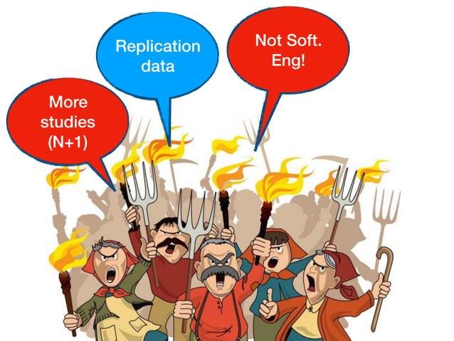 34 More studies (N+1) Replication data Not Soft. Eng!