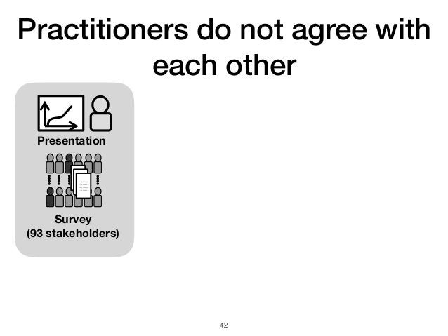 Practitioners do not agree with each other 42 Presentation –--------- –------- –--------- –------- –--------- –------- –--...