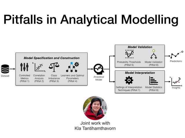 Pitfalls in Analytical Modelling Joint work with Kla Tantihamthavorn