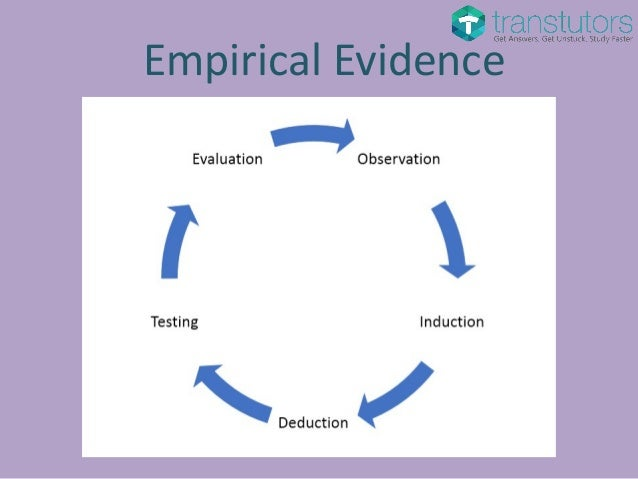 What does empirical approach mean? - Quora