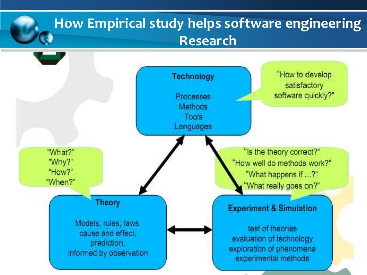 empirical research This definition explains what empirical analysis is and how it is used in science, data analytics and market research.