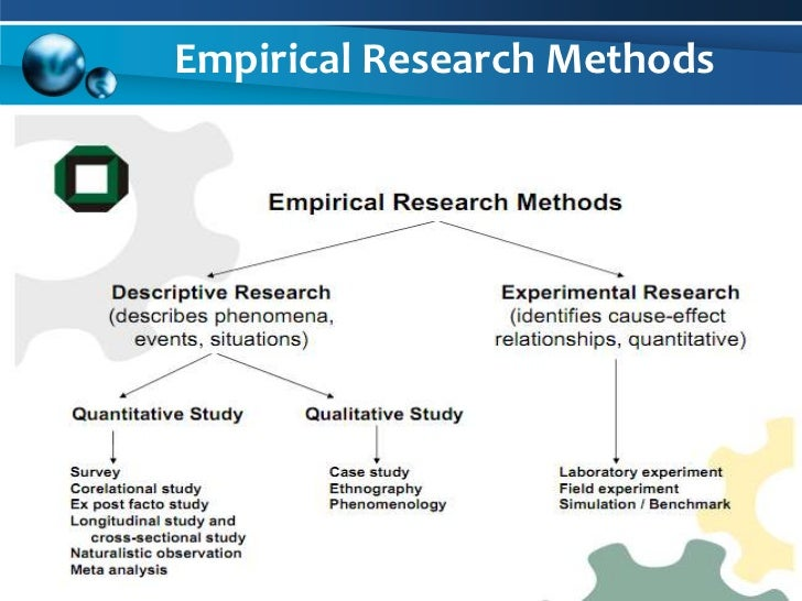 an analysis of the book graphical methods in research by william playfair Human development research paper 2010/39 graphical statistical methods graphical statistical methods could be used to help communicate complex data and concepts william playfair.