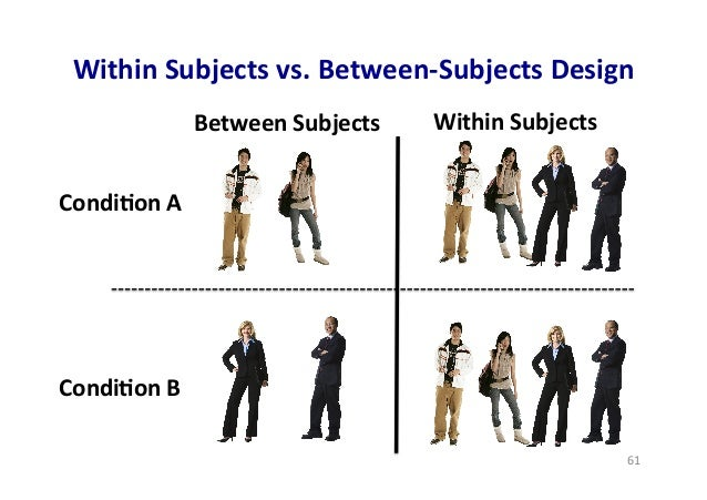 compare and contrast 1. between-subjects with within-subjects designs A between subjects design is a way of avoiding the carryover effects that can plague within subjects designs, and they are one of the most common experiment types in some scientific disciplines, especially psychology.