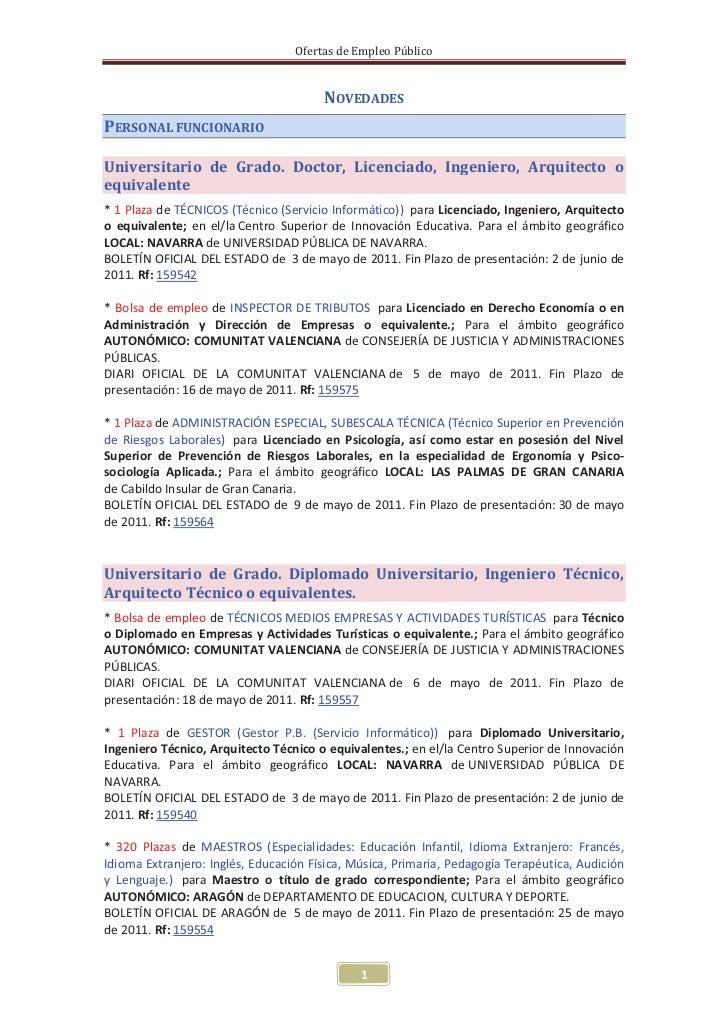 Ofertas De Empleo Público NOVEDADESPERSONAL FUNCIONARIOUniversitario ...