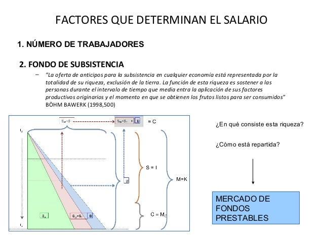 """FACTORES QUE DETERMINAN EL SALARIO 2. FONDO DE SUBSISTENCIA – """"La oferta de anticipos para la subsistencia en cualquier ec..."""